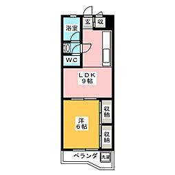 岐阜女子大 2.3万円