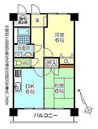 大分駅 6.3万円