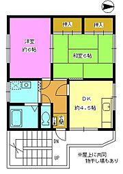 川原マンション 2階2DKの間取り