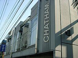 チャタムハウス