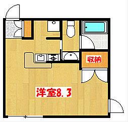 埼玉県春日部市大畑の賃貸アパートの間取り