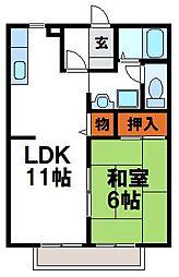 サンガーデン福間B[1階]の間取り