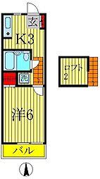 プログレス藤田[206号室]の間取り
