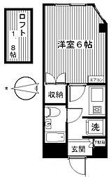 北高崎駅 3.1万円