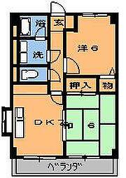 キンコーハウス都賀[203号室]の間取り
