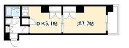 DETOM-1今出川通[203号室号室]の間取り