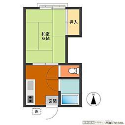 古田荘[201号室]の間取り