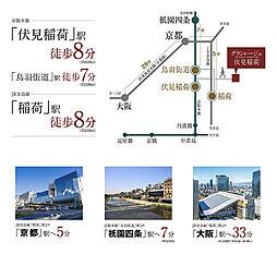 伏見稲荷駅 5,380万円