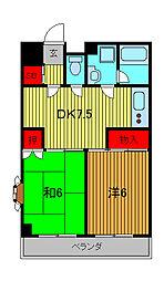 ル・シェール弐番館[3階]の間取り