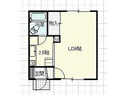 ブレスハウス B 1階ワンルームの間取り