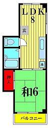平井駅 7.0万円