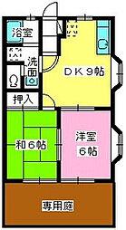 MELODY HOUSE城南[1階]の間取り