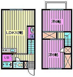 サニーハウス[5号室]の間取り