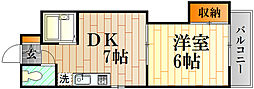 Shuコーポ牛田 1階1DKの間取り