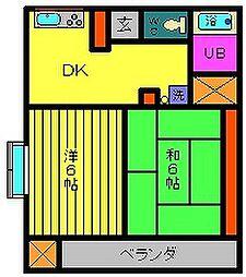 アーバンライフEGUCHI[1階]の間取り