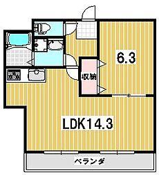 ラッジングハウス蘭III[106号室]の間取り