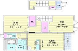 仙台空港鉄道 美田園駅 徒歩6分の賃貸アパート 2階2LDKの間取り