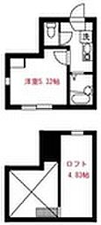 Elua西横浜B棟[201号室]の間取り