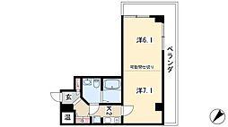 新栄町駅 7.9万円