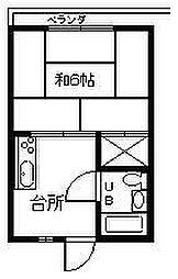 びーどろハイムII[202号室]の間取り