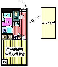 千葉県松戸市栗山の賃貸アパートの間取り