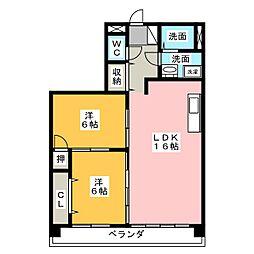 HIハイツ[2階]の間取り