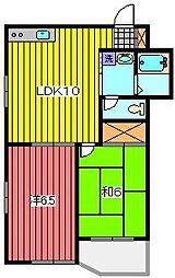 ブルーコート[6階]の間取り