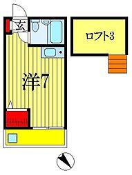 千葉駅 3.2万円