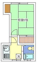 自由が丘駅 4.6万円