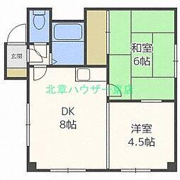 北海道札幌市東区北三十三条東12丁目の賃貸マンションの間取り