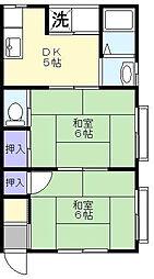 ハウス稲文 I[2階]の間取り