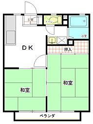 シティホームセンチュリー岩沢[2階]の間取り