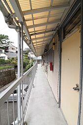郡元駅 2.2万円