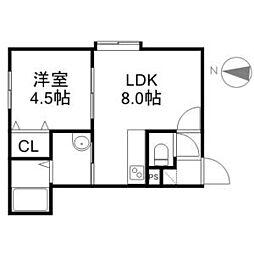 札幌市営東西線 西11丁目駅 徒歩13分の賃貸アパート 1階1LDKの間取り
