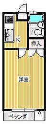 東武宇都宮駅 2.3万円