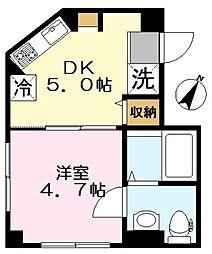 神奈川県川崎市多摩区菅稲田堤3丁目の賃貸マンションの外観