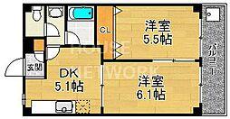 上京区ロイヤルレジデンス・パイン&ベアー[201号室号室]の間取り