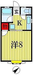 西千葉駅 3.7万円