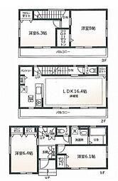 大宮駅 3,480万円