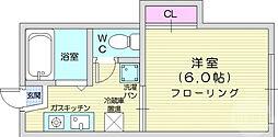 宮城野原駅 3.0万円