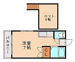 マキシム福大前Ⅲ[2階]の間取り