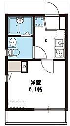 NKハウス[201号室号室]の間取り