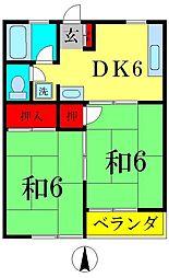 パークサイド[2階]の間取り