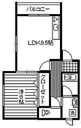 セ・シ・ボンU[202号室]の間取り