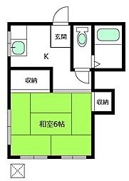 南柏アパート[1B号室]の間取り