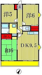 モンシャトー松戸[7階]の間取り