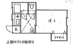 コリンカシワバ[202号室]の間取り