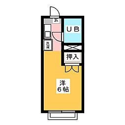 めじろ台駅 2.1万円