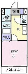 サニーホームハザマ[       201号室]の間取り