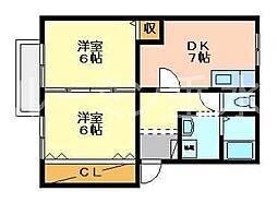 アネックス1[102号室]の間取り